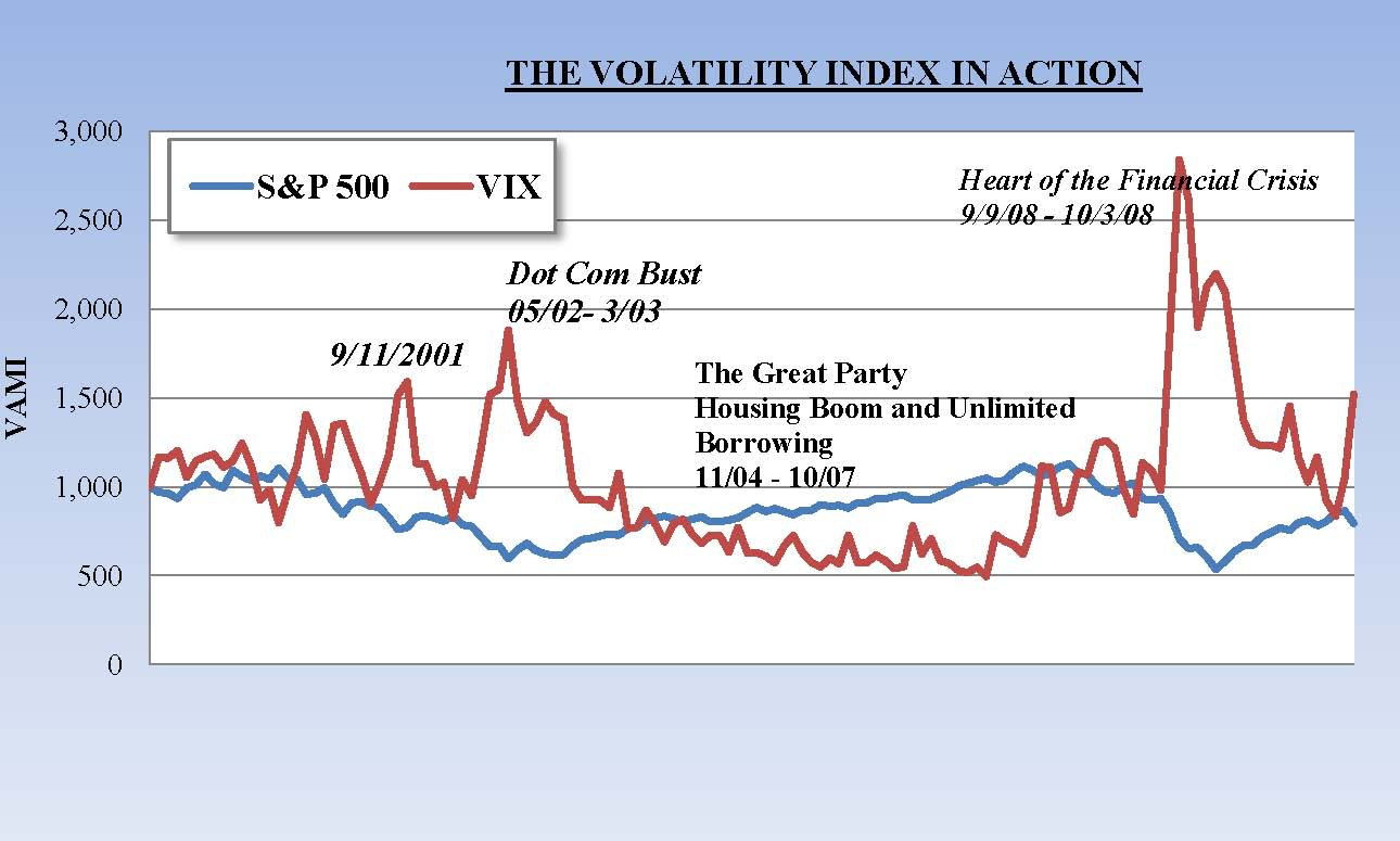 Volatility-in-Action-Chart